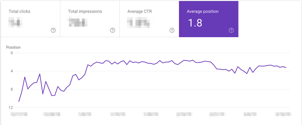 number 1 google ranking google search console
