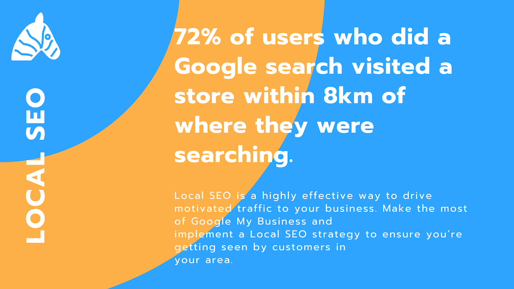 Local SEO Fact - Search to store visit conversion