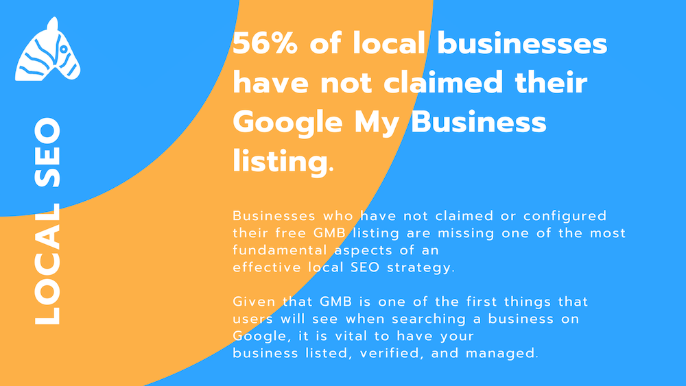 Local SEO stat about businesses claiming their GMB listing