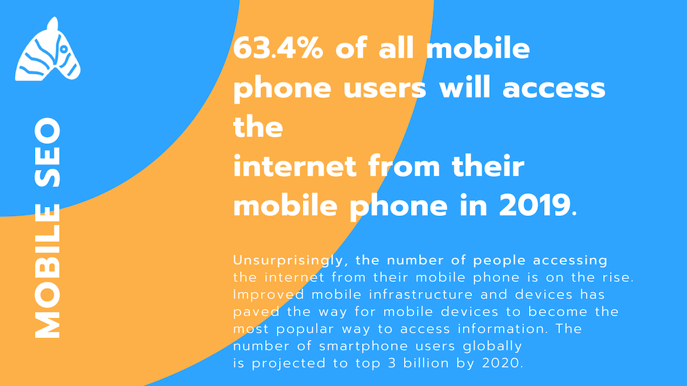 mobile seo - 63.4% of users will access the internet from their mobile