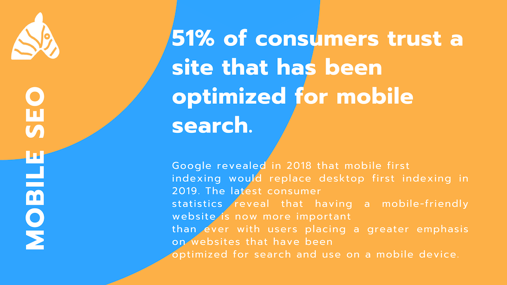 seo stat- 51% of consumers will leave a site that is not mobile friendly