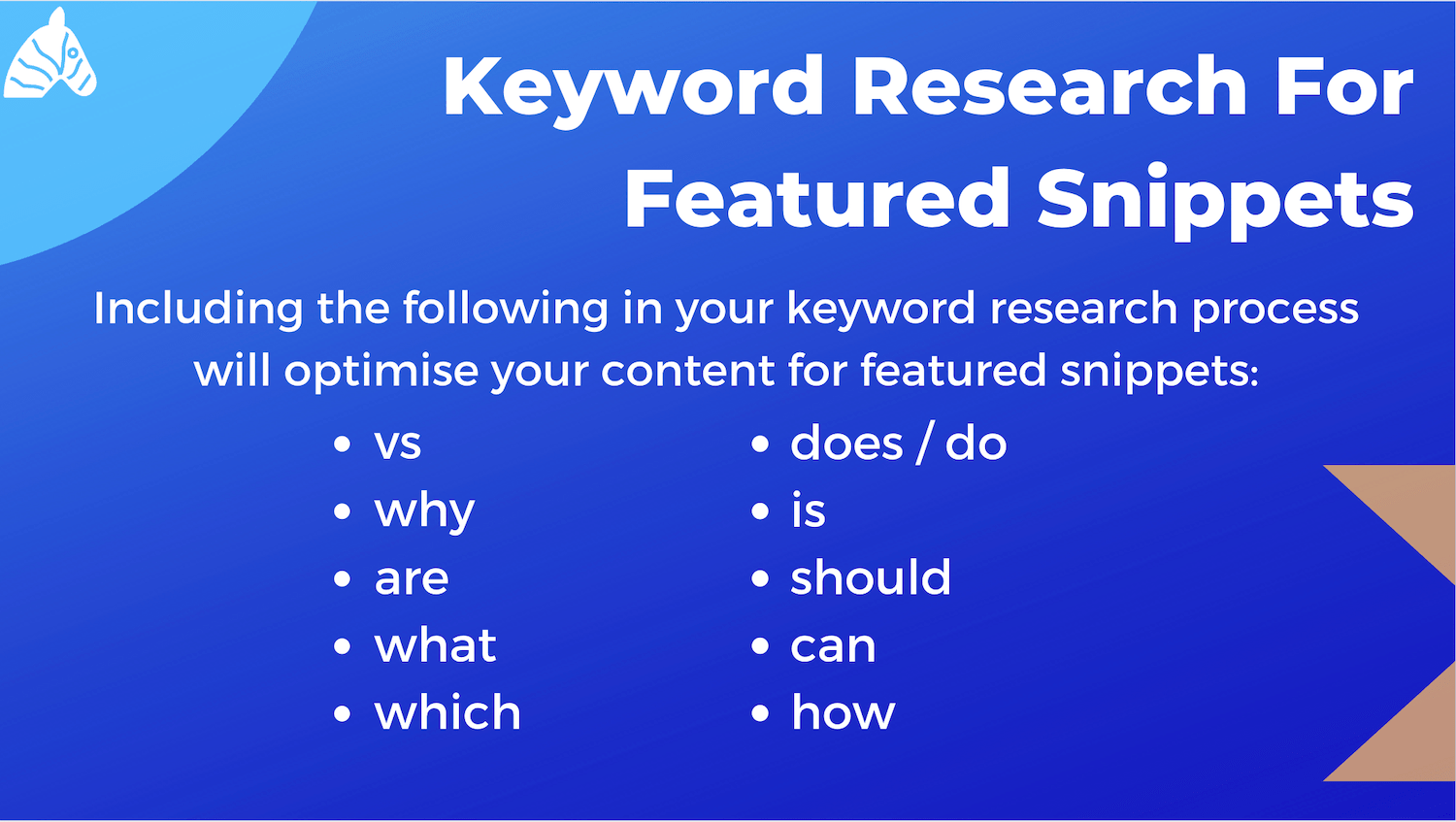 keyword research for featured snippets