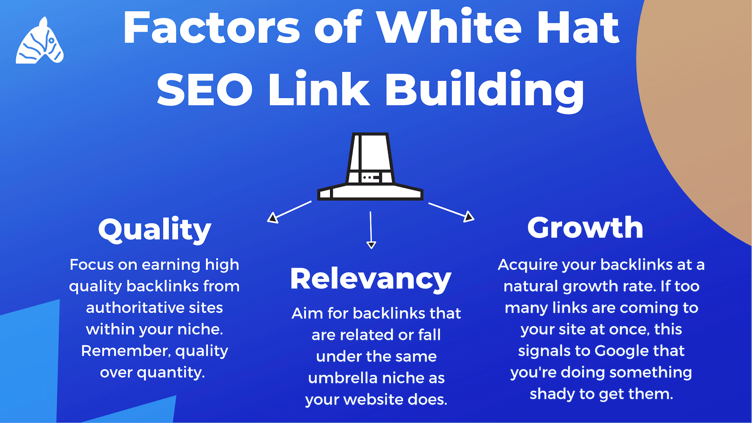 what is white hat link building