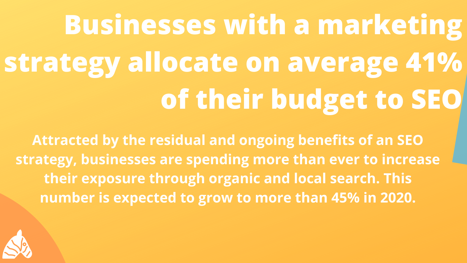 Businesses with a marketing strategy allocate on average 41% of their budget to local SEO statistic