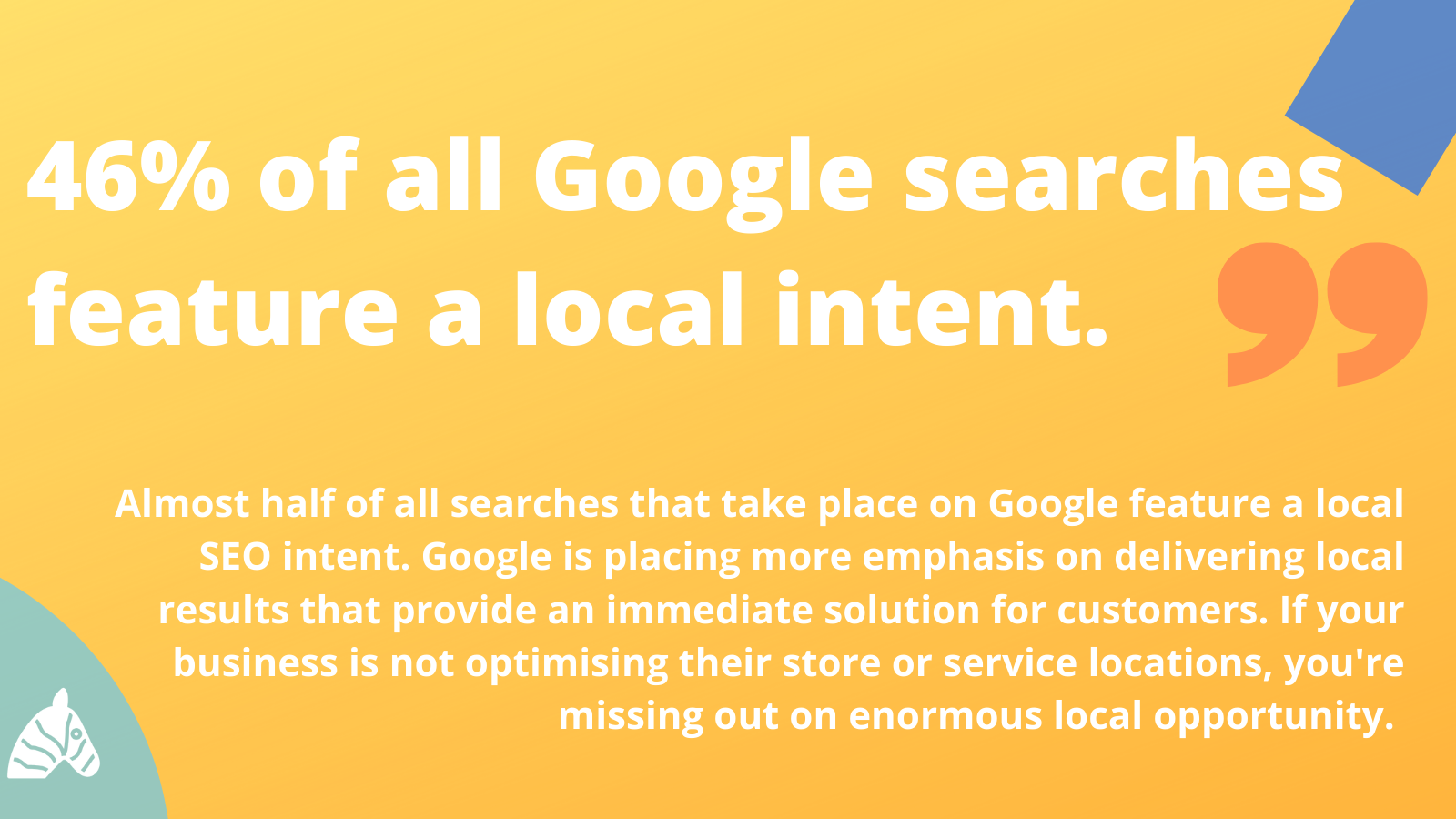 46% of all Google searches feature a local intent statistic