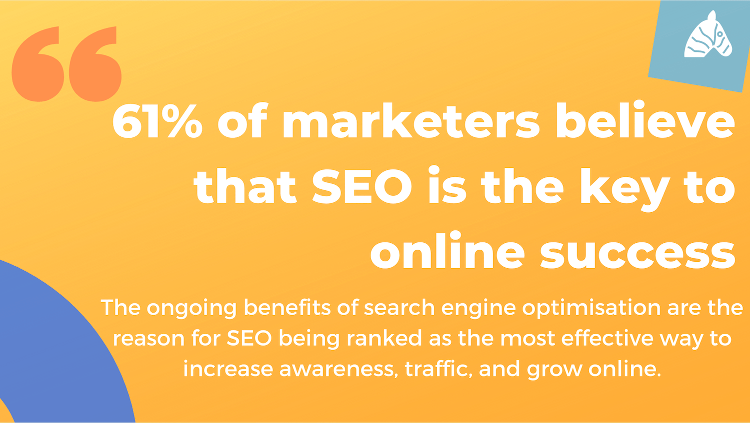 61% of marketers believe SEO is the key to online success