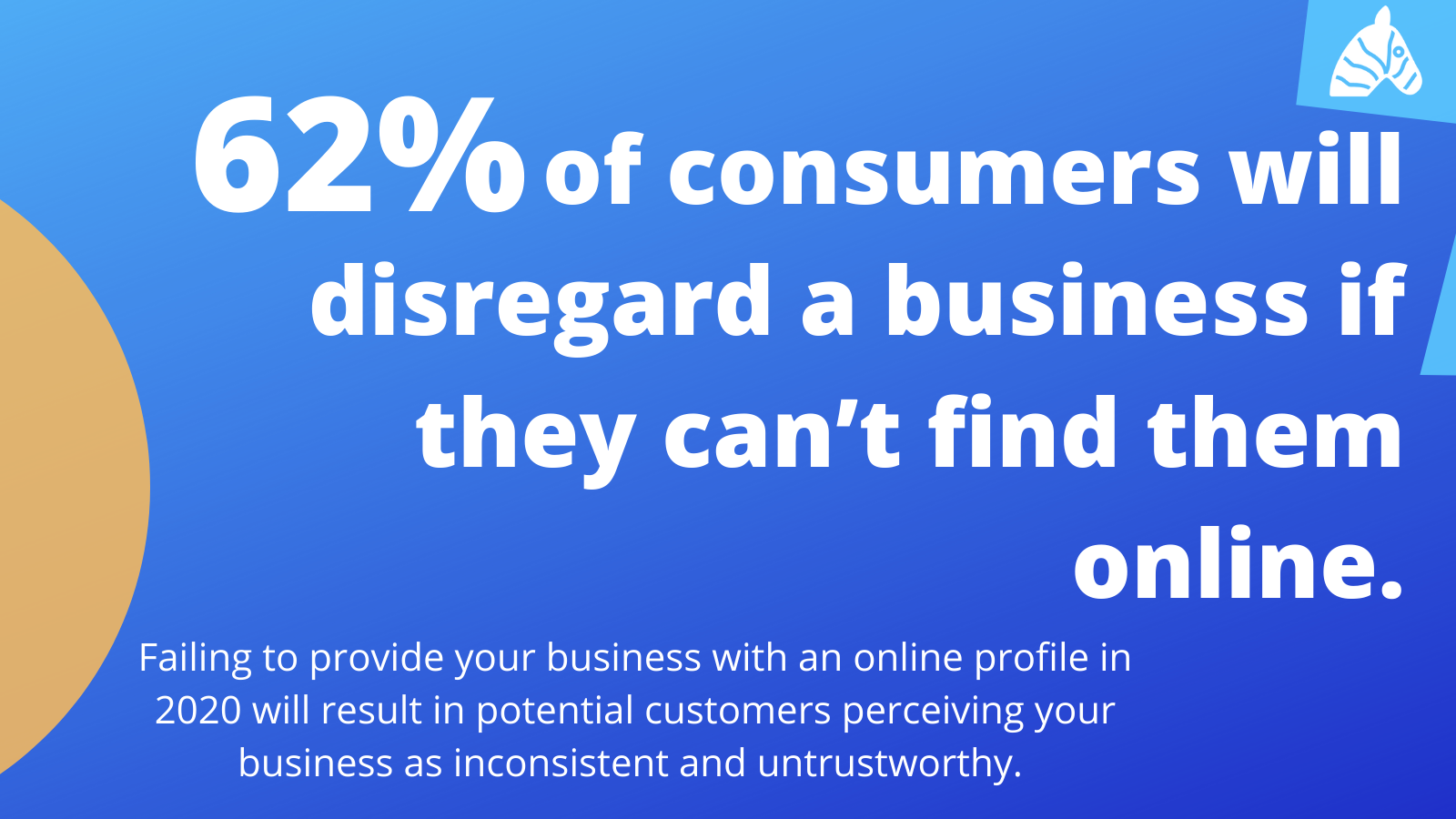62% of consumers will disregard a business if they can't find them online statistic