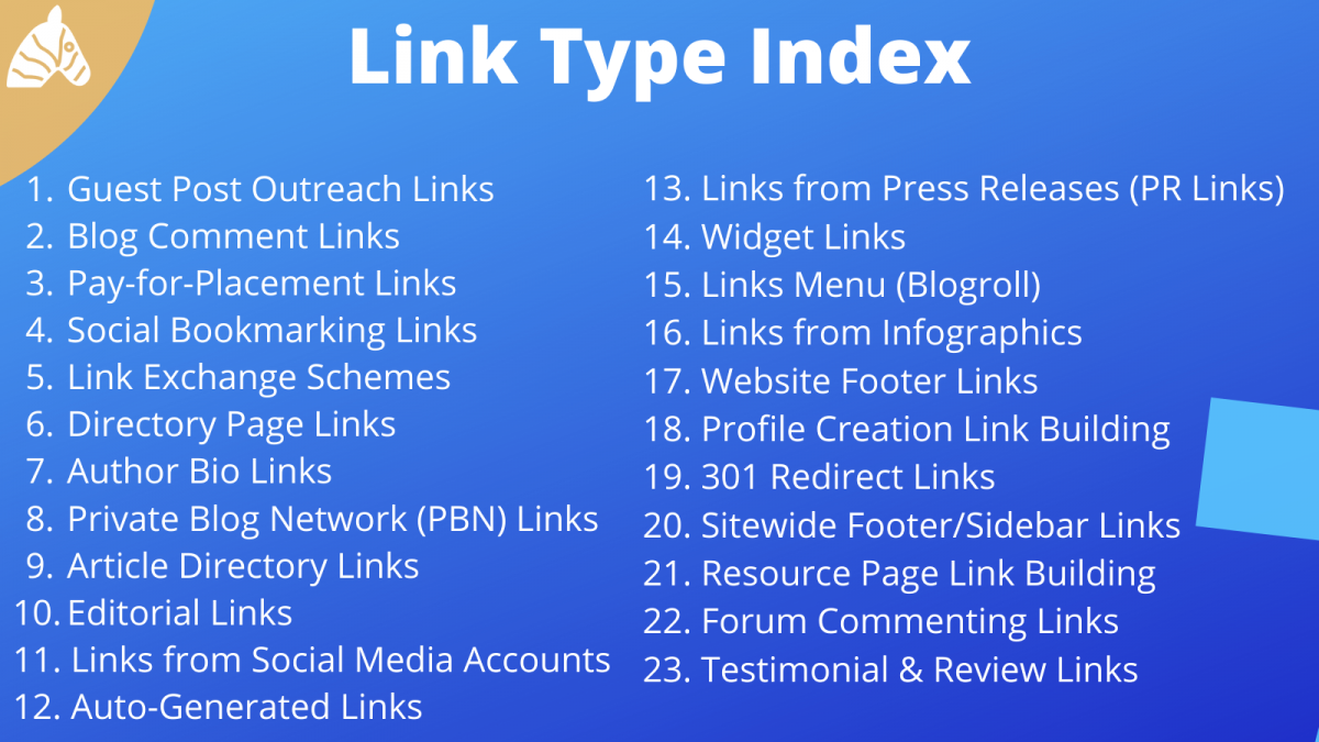 index of different types of backlinks