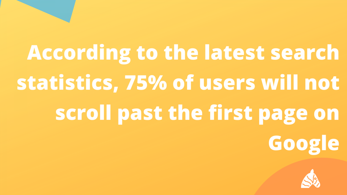 75% of users will not scroll past the first page of Google - SEO statistic