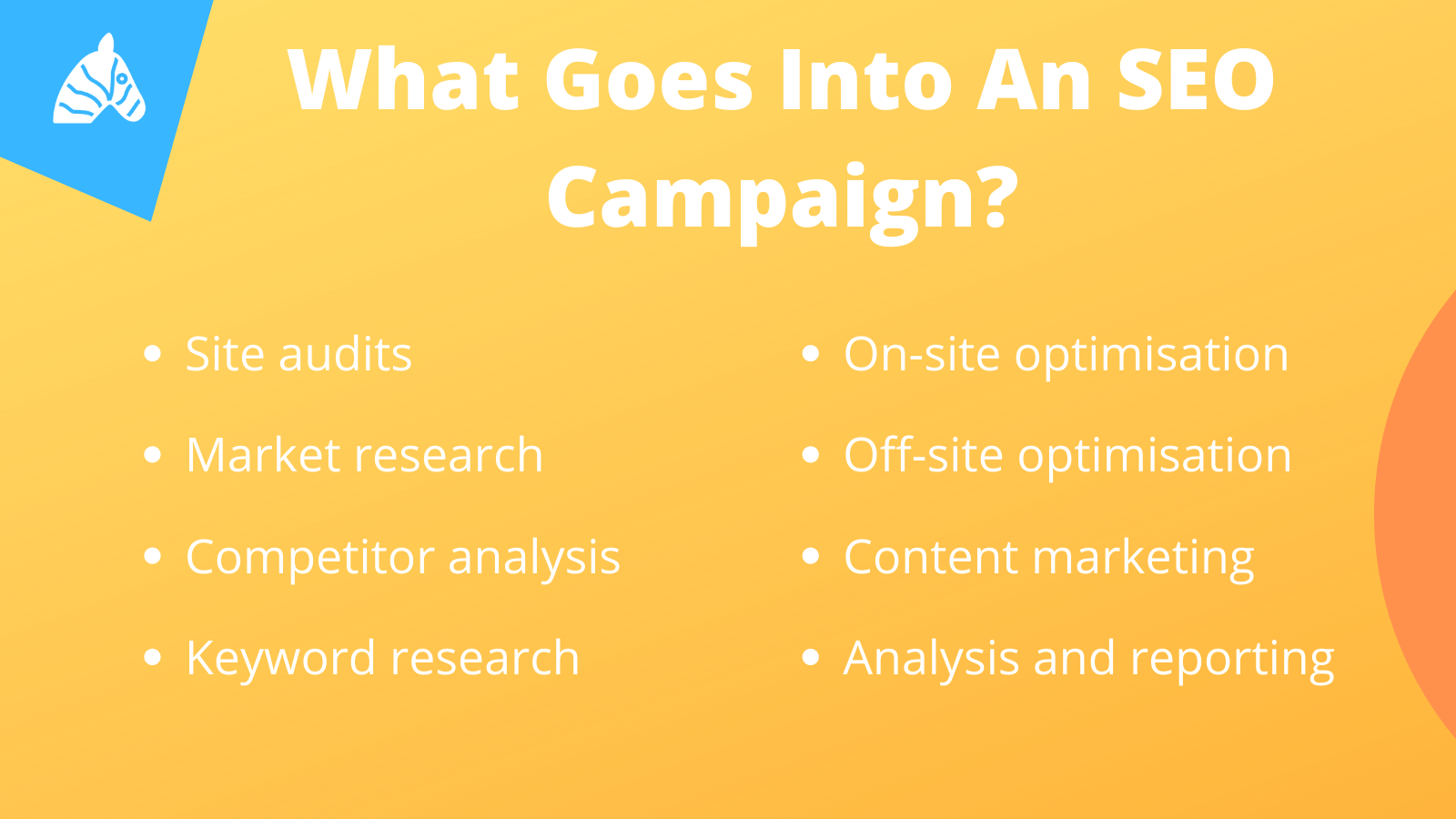 what is involved in an SEO campaign