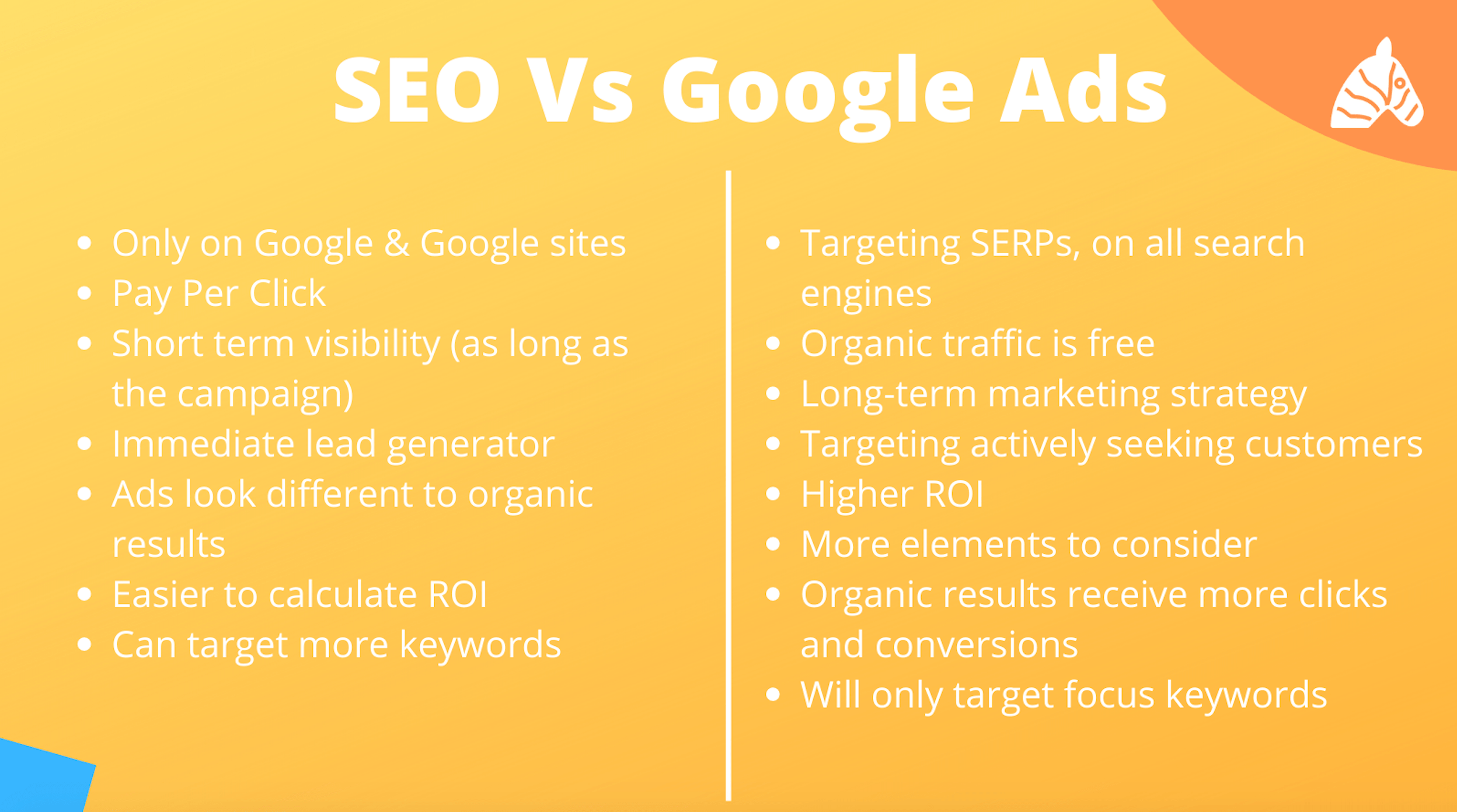 seo vs google ads as a marketing strategy