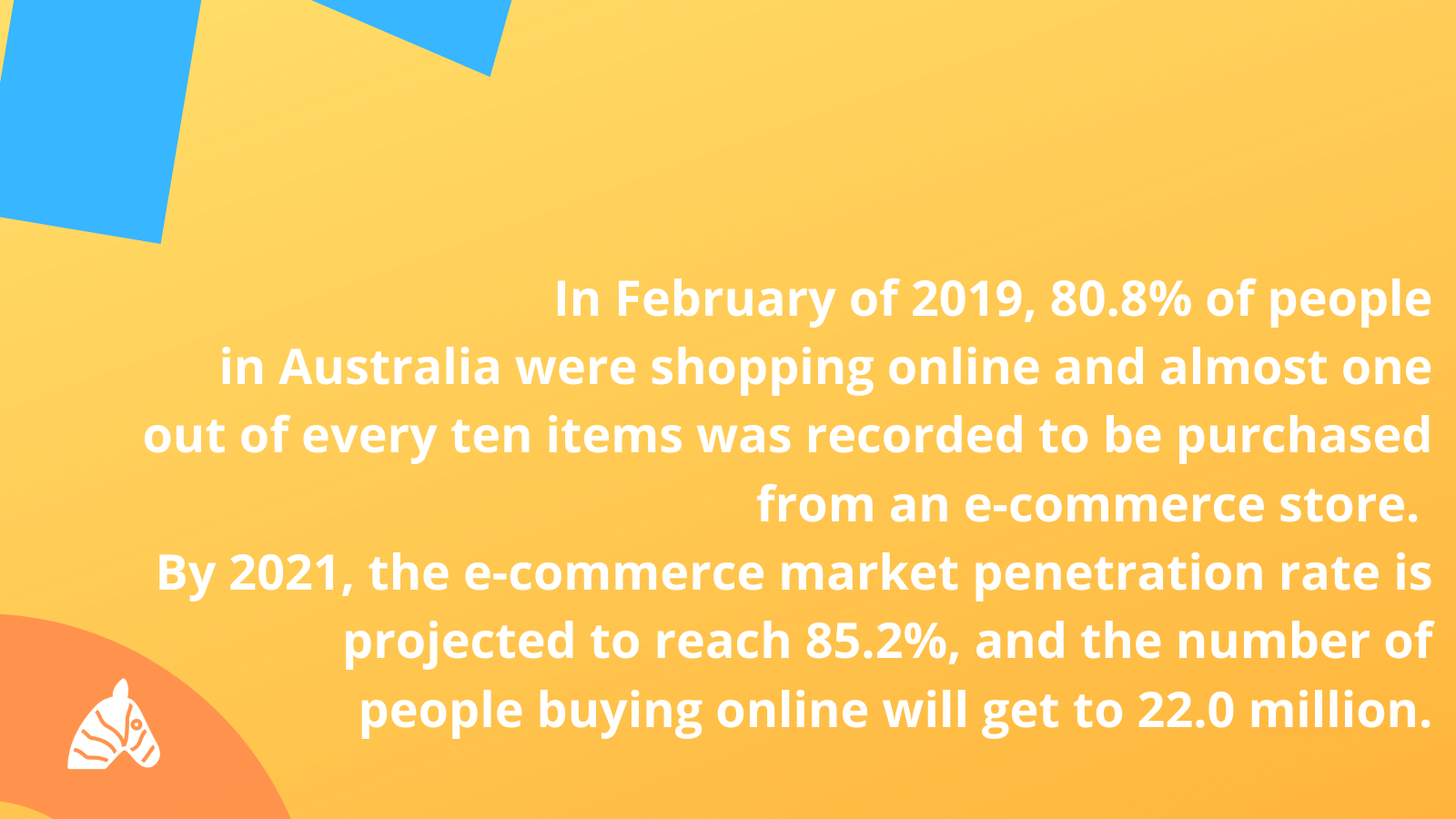predicted ecommerce shopping rates by 2021