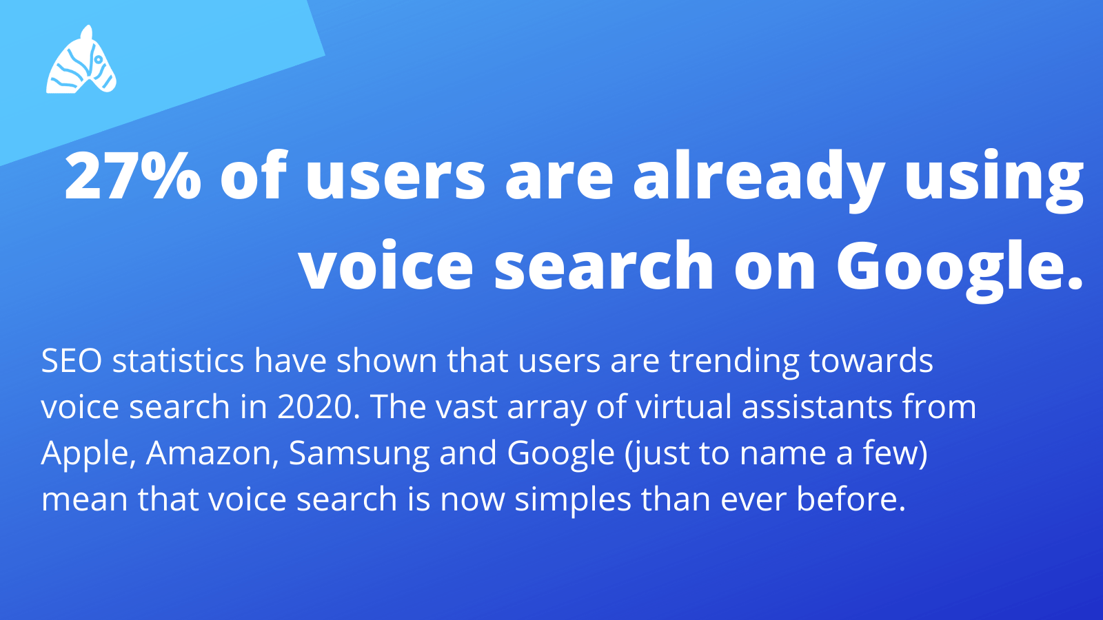 27% of users are already using voice search on Google