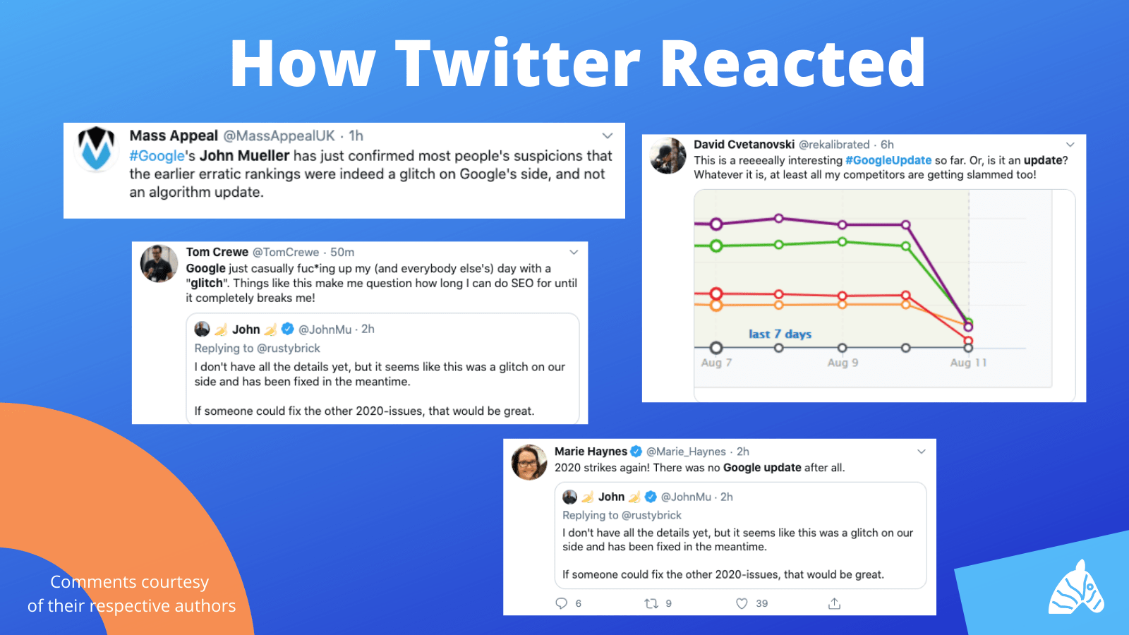 twitter reacts to Google Algorithm Glitch August 2020