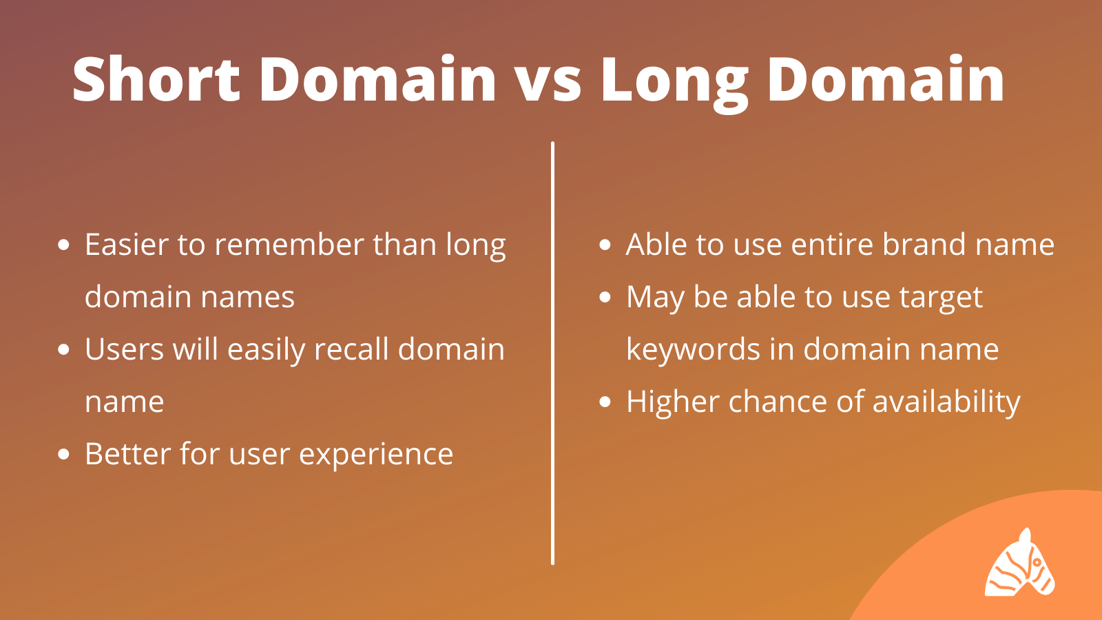 Long Domain Names vs Short Domain Names Infographic