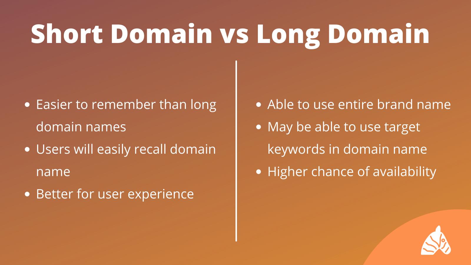 Long Domain Names vs Short Domain Names Infographic