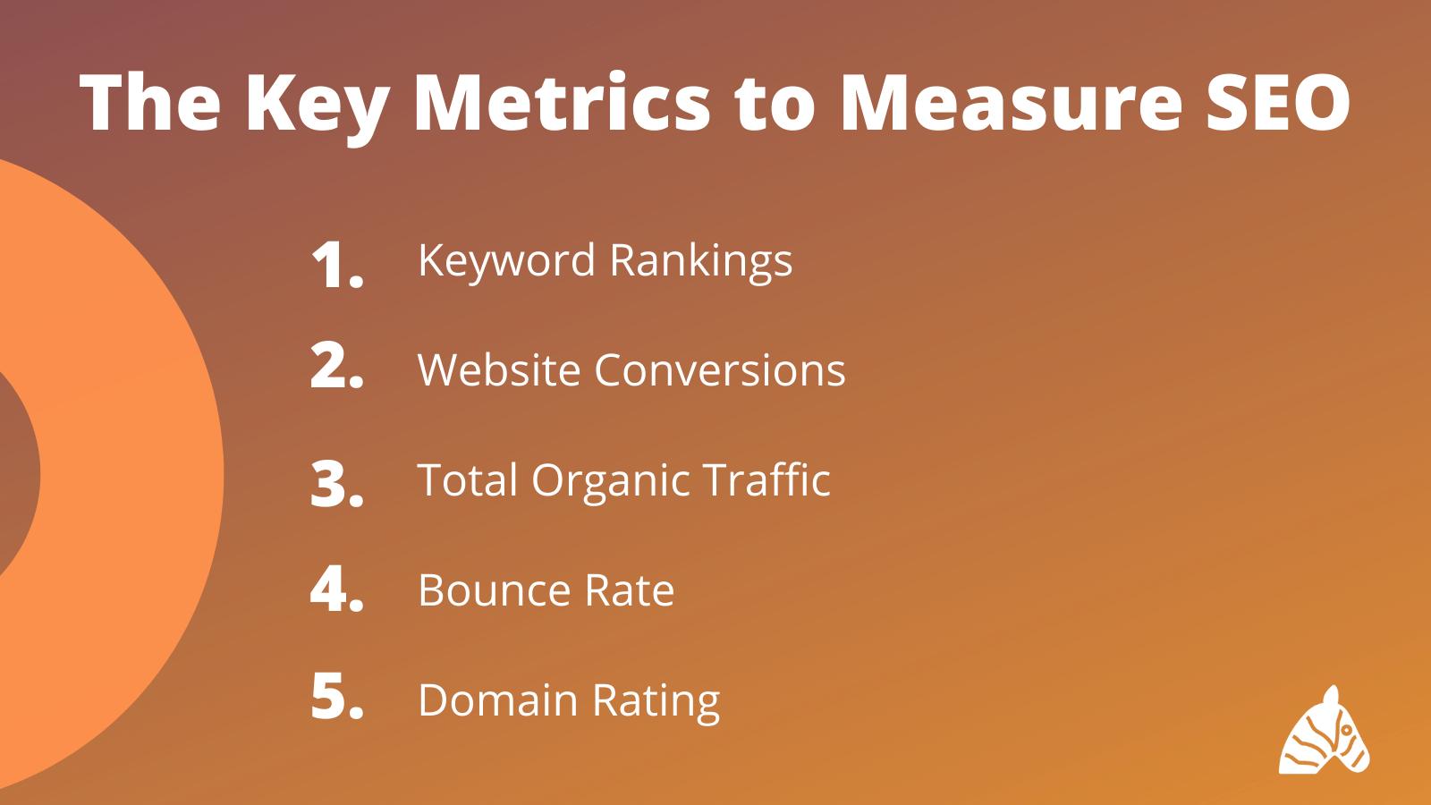 SEO Monitoring Key Metrics Infographic