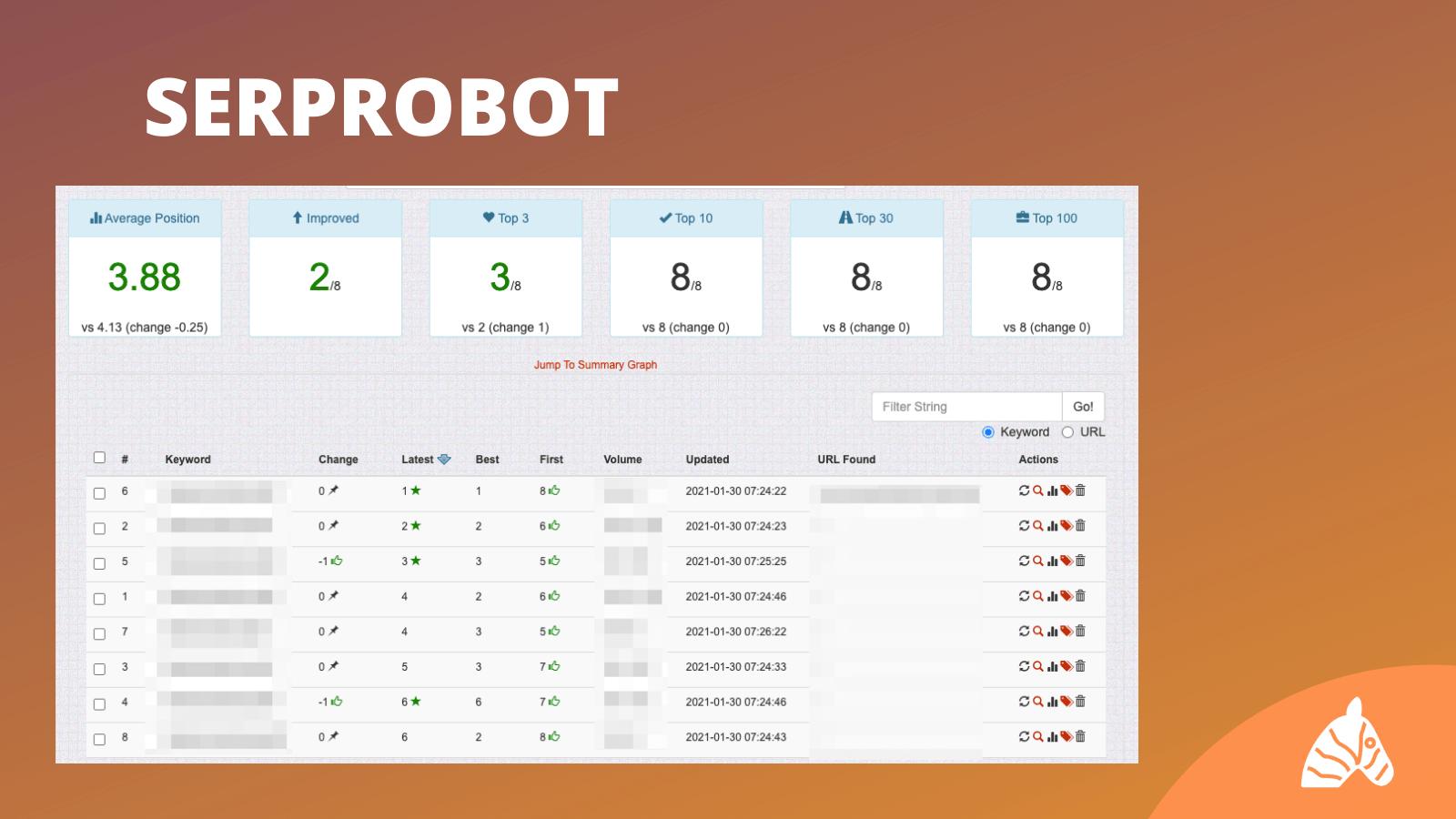SERPROBOT SEO ranking tool infographic