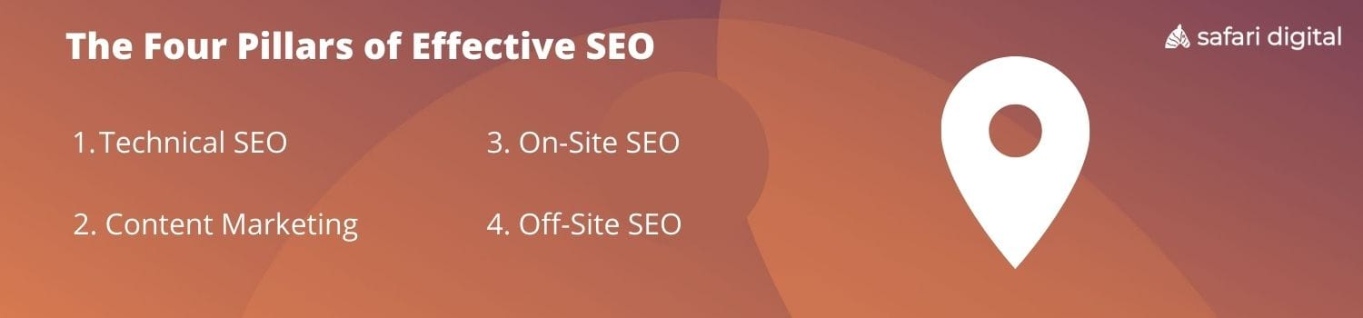 the four pillars of SEO services