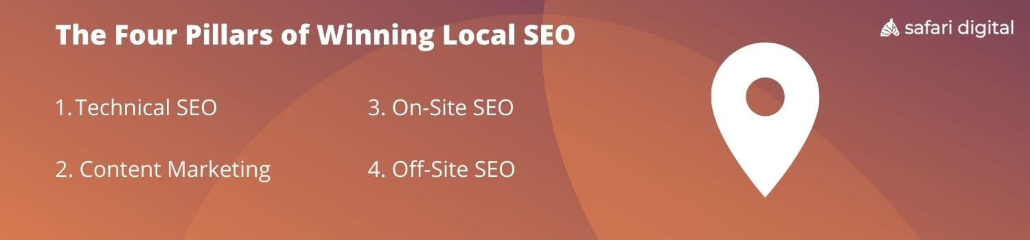 The Four Pillars of Winning Local SEO