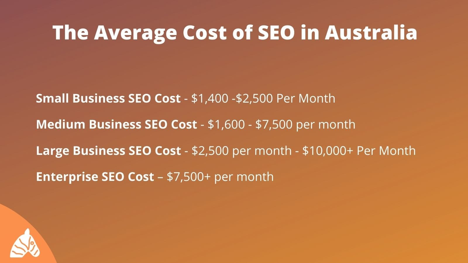 The average cost of SEO in Australia by business type