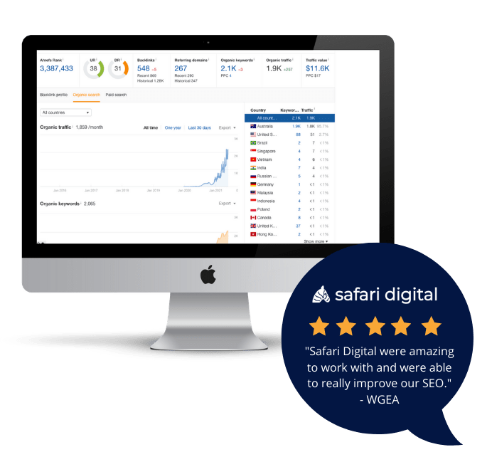 Ahrefs chart with SEO review from client